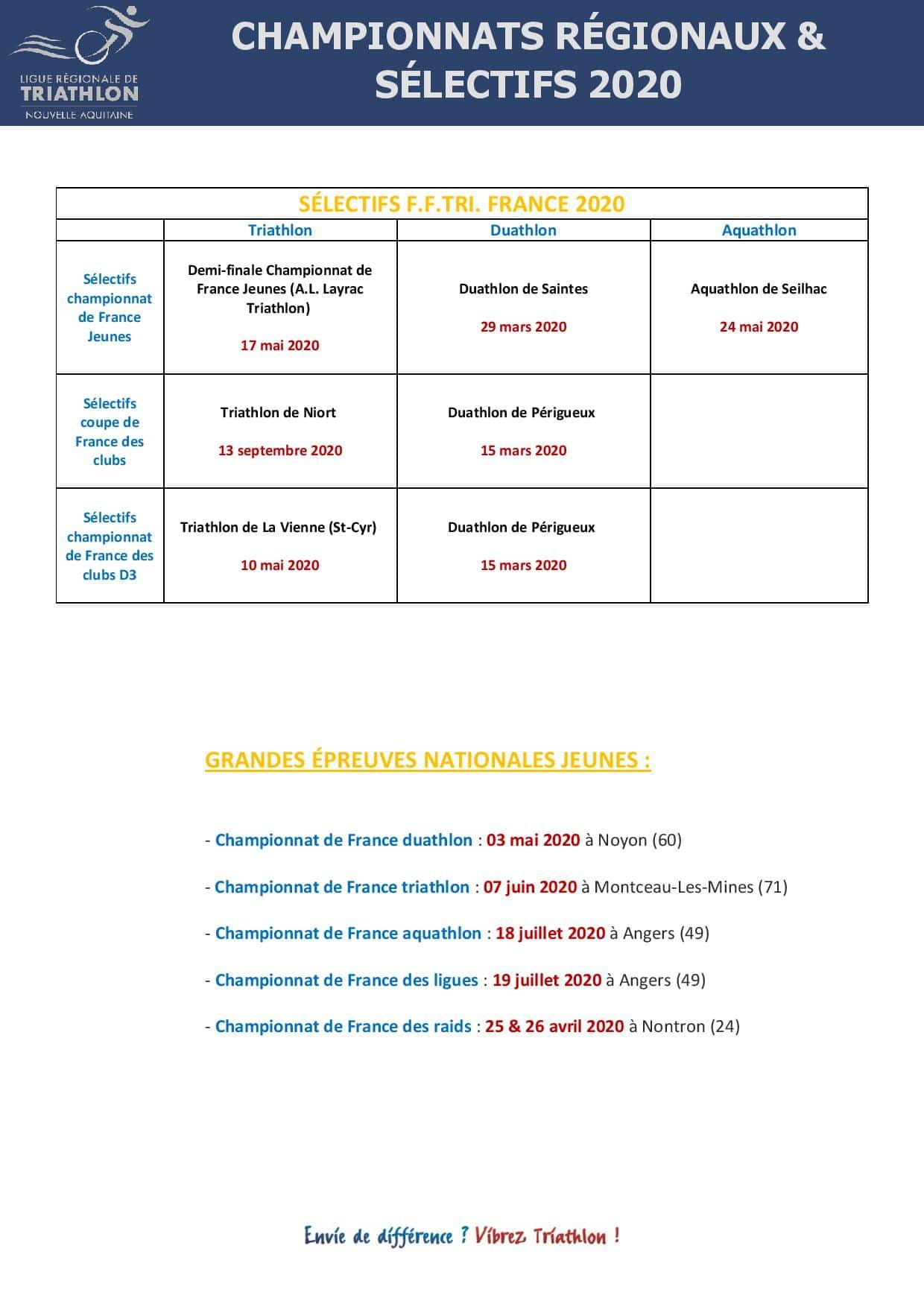 Triathlon Calendrier 2020.Labels Selectifs 2020 Ligue Nouvelle Aquitaine Ligue