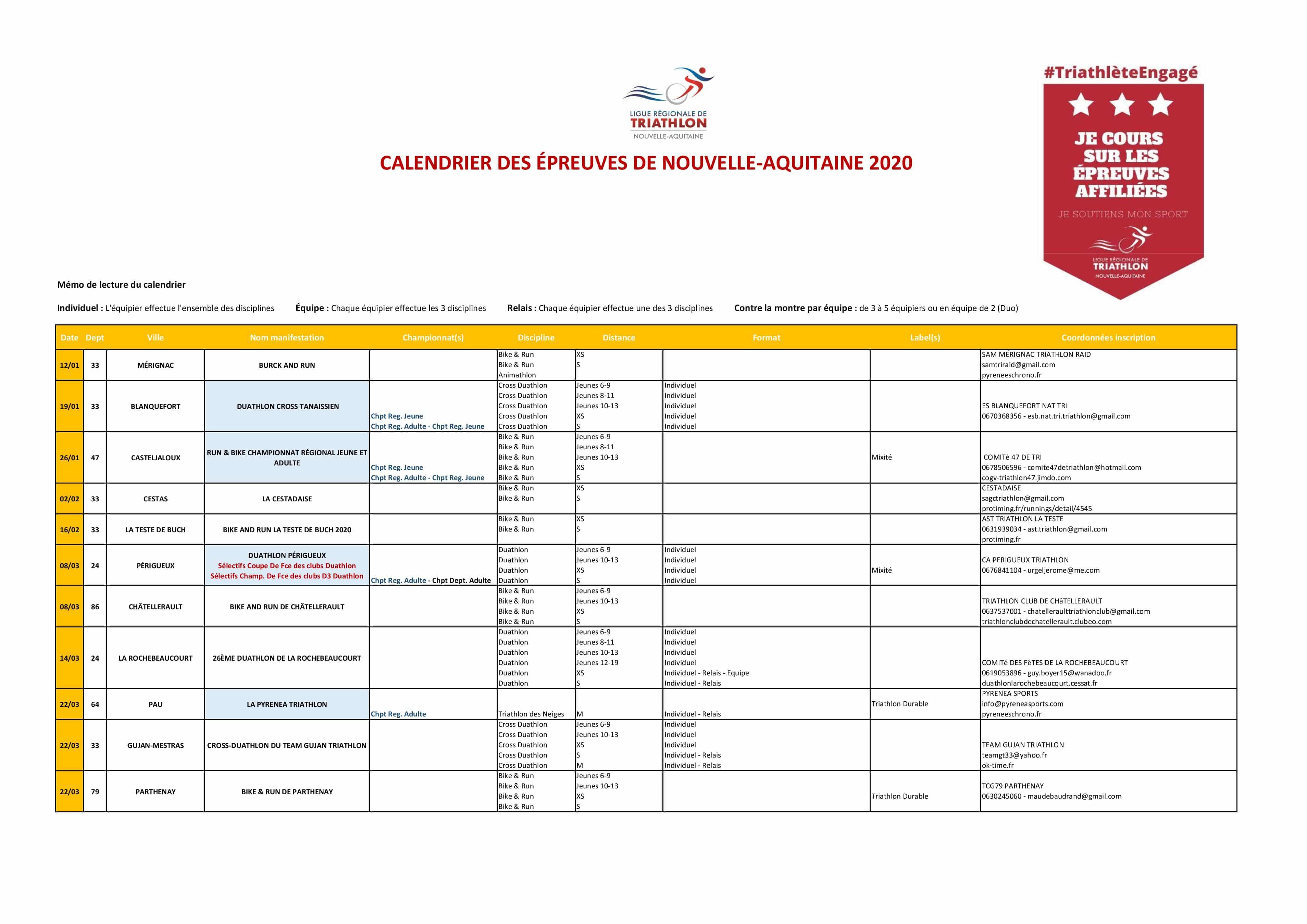 CALENDRIER DES ÉPREUVES DE NOUVELLE AQUITAINE SAISON 2020   Ligue