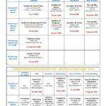 Les Championnats Régionaux 2020 de Nouvelle-Aquitaine