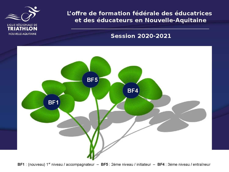 Offre de formation fédérale BF1   BF5   BF4 2020 / 2021 en