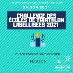 Classement provisoire du Challenge des Écoles de Triathlon labellisées 2021
