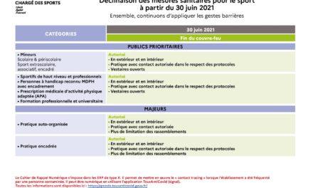 Décisions sanitaires applicables au sport à partir du 30 juin 2021